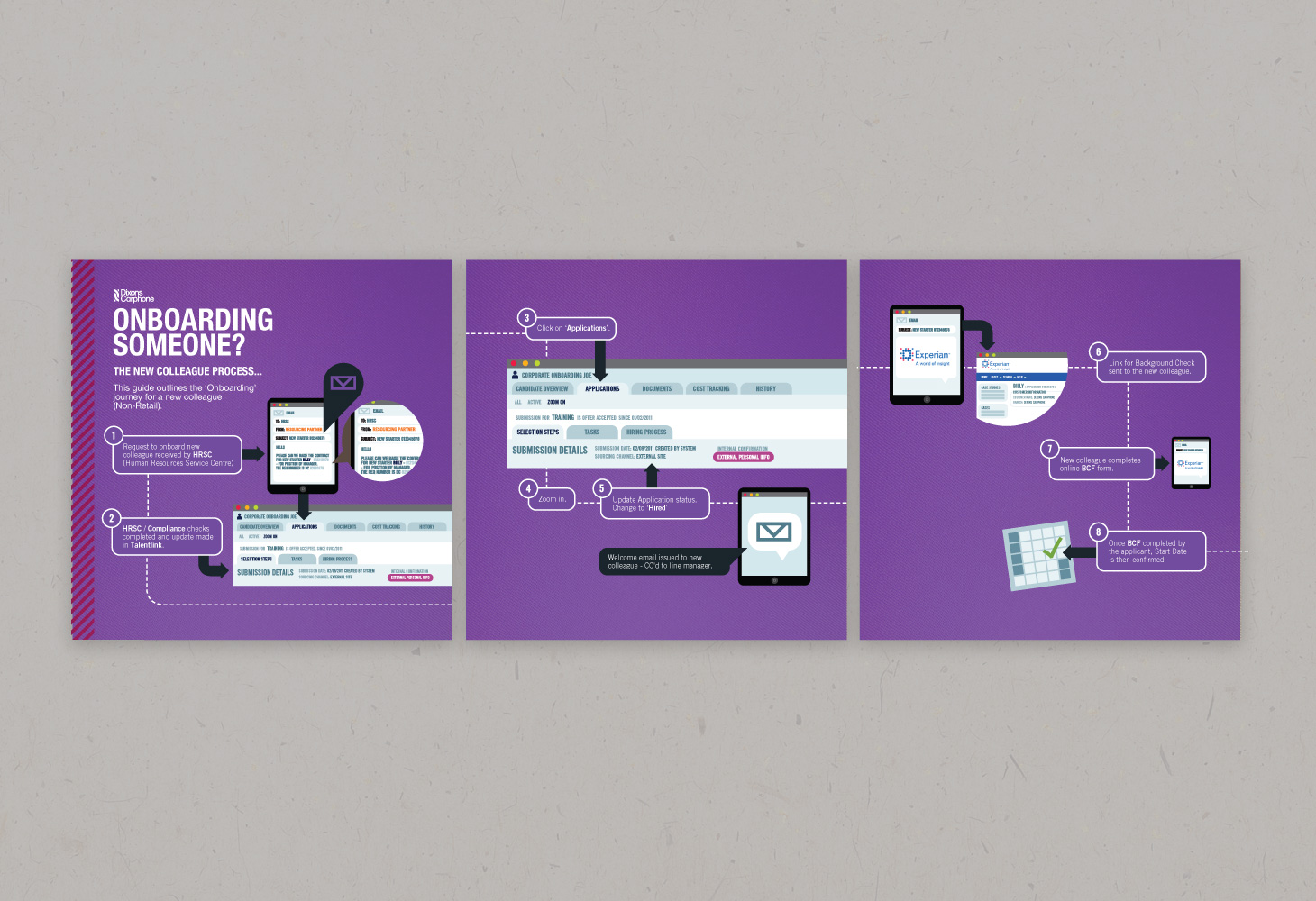 Dixons Carphone - New Colleague User Guide - Onboarding someone