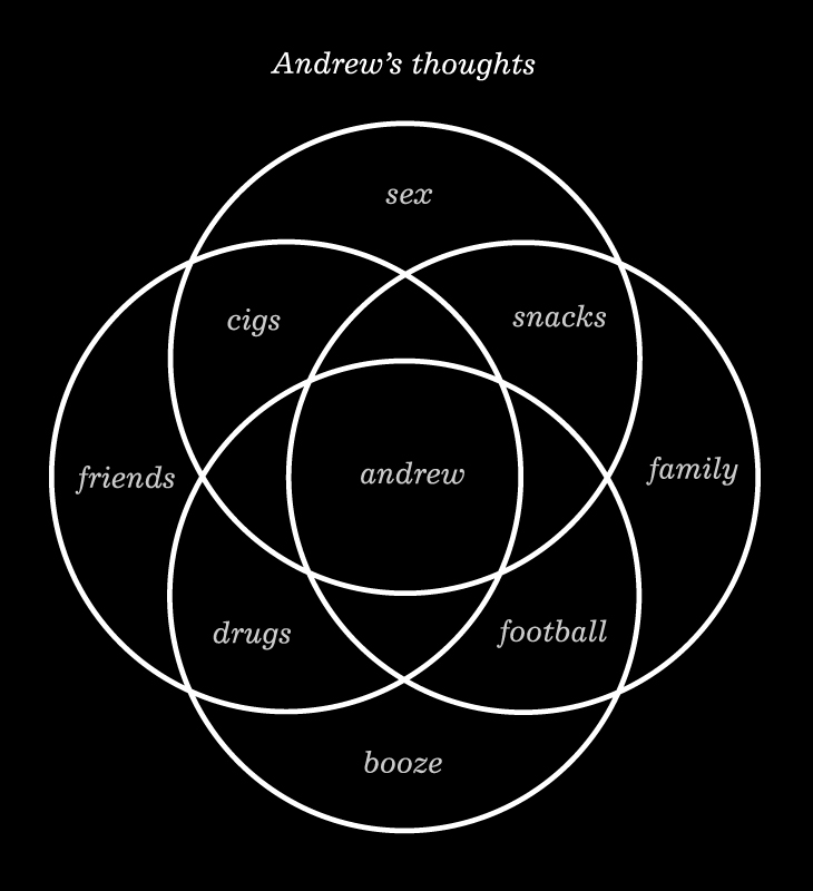 Andrew's Thoughts - Artwork - Large